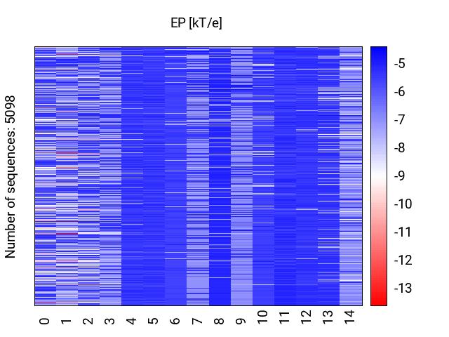 heatmap_ep