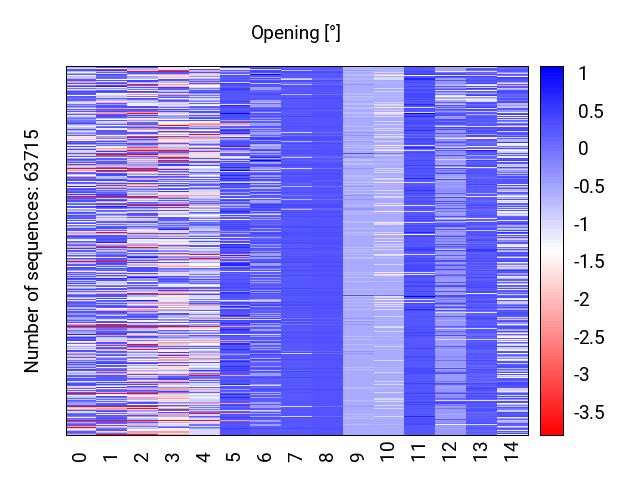 heatmap_opening