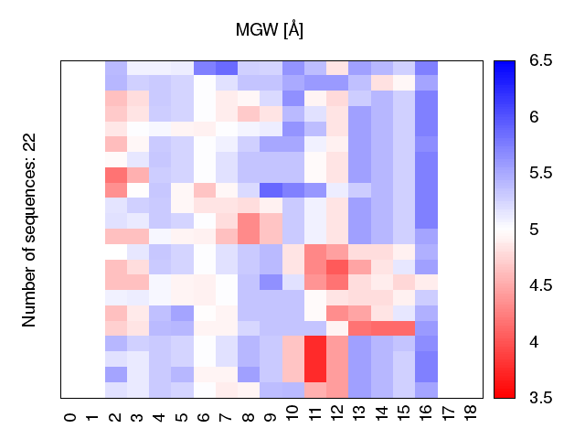 heatmap_mgw