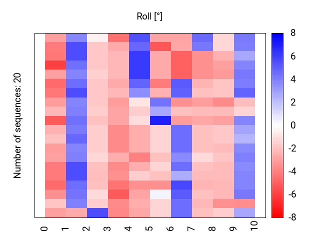 heatmap_roll