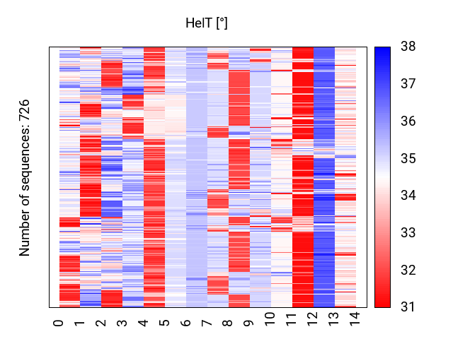 heatmap_helt