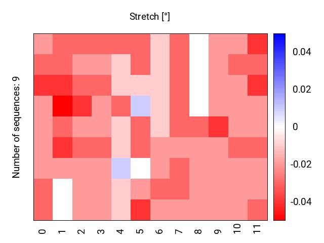 heatmap_stretch