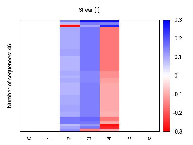 heatmap_shear