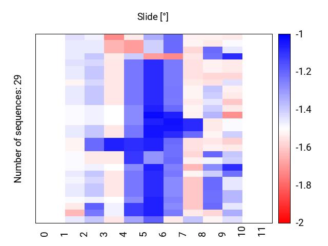 heatmap_slide