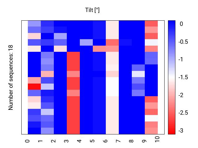 heatmap_tilt