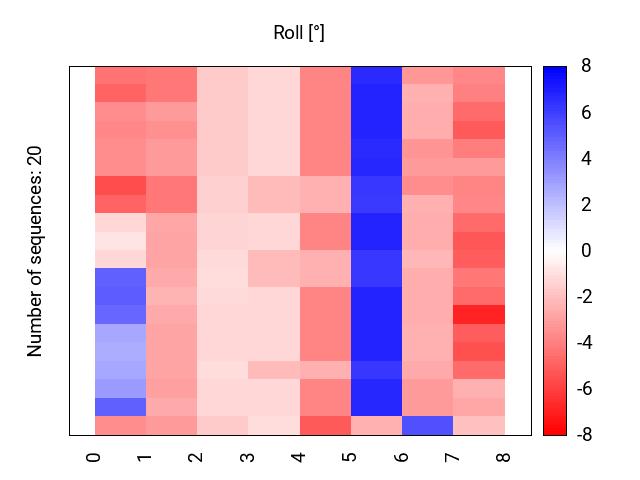 heatmap_roll