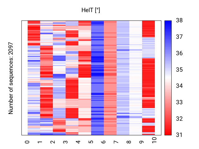 heatmap_methyl_helt