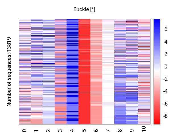 heatmap_buckle