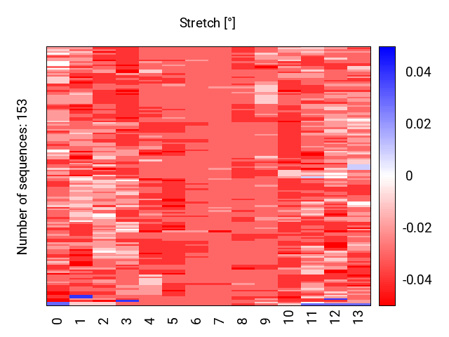 heatmap_stretch